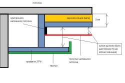 Короб под натяжной потолок с гипсокартонной конструкцией