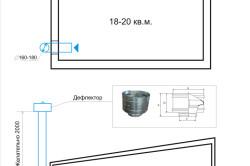 Проект естественной вентиляции гаража