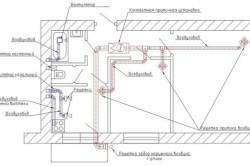 Схема устройства приточно-вытяжной вентиляции в квартире