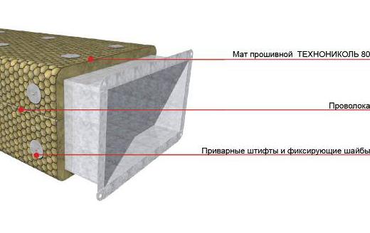 Схема утепления вентиляционной трубы снаружи