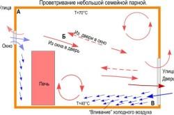 Движение воздуха внутри парилки