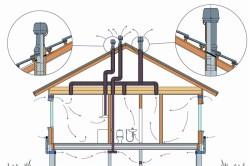 Схема расположения вентиляции в частном доме с выходом вытяжных труб на чердак
