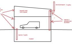 Вентиляция в гараже своими руками (фото и видео)