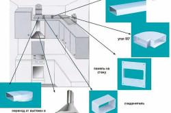 Устройство настенной вытяжки с вентиляцией