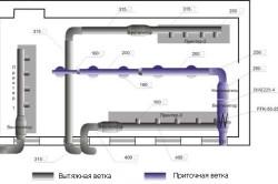 Чертеж проектирования промышленной вентиляции