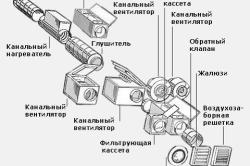 Схема установки для устройства приточной вентиляции