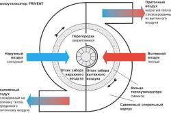 Схема рекулератора