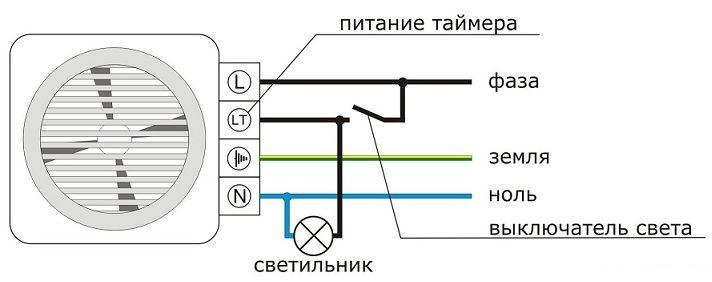 Схема вентиляции для ванной