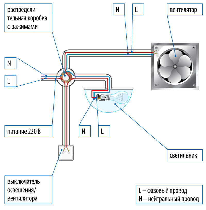подсоединения вентилятора