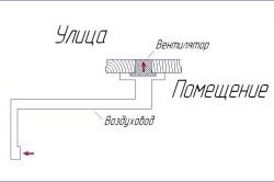 Схема монтажа вытяжной вентиляции