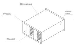Схема устройства пластинчатого шумоглушителя