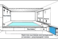 Схема вентиляция сауны