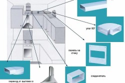 Установка вентиляционного короба
