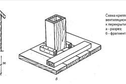 Схема крепления вентиляционной трубы