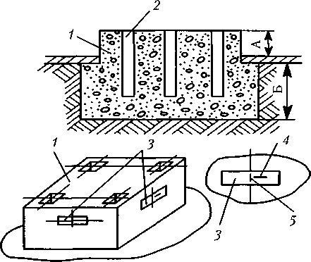 Схема установки колодцев для