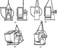 Строповка вентиляторов различного конструктивного исполнения