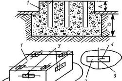 Схема установки колодцев для монтажа вентилятора