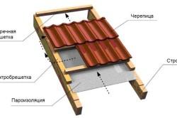 Схема пароизоляции чердака