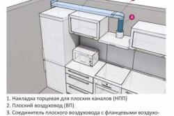 Схема подключения вытяжки к вентиляции