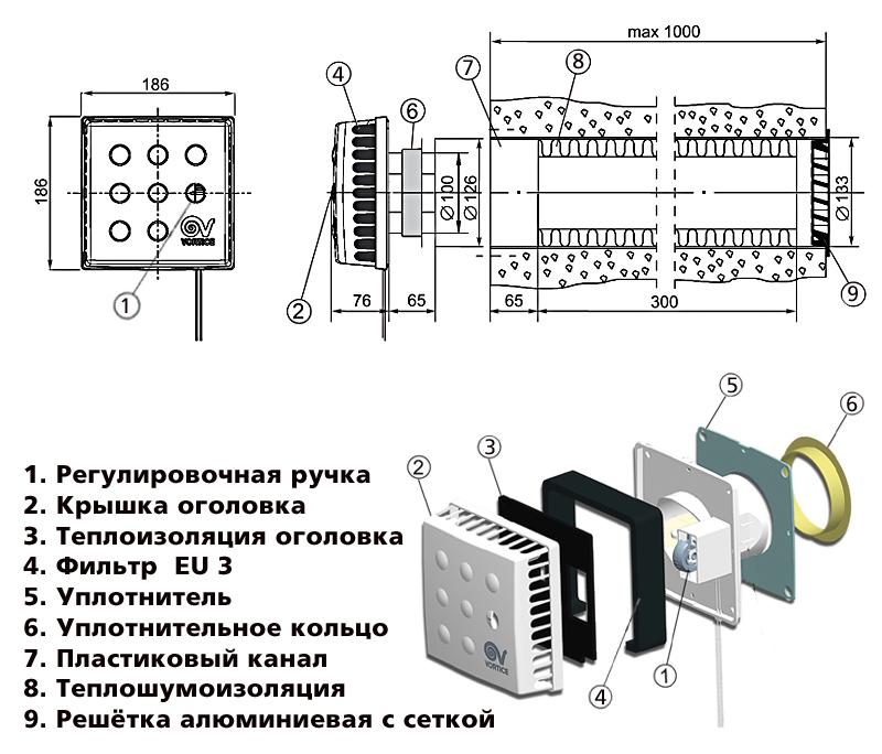 Скачать Инструкция По Эксплуатации Вентиляционных Установок - фото 3