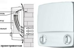 Схема устройства проветривателя