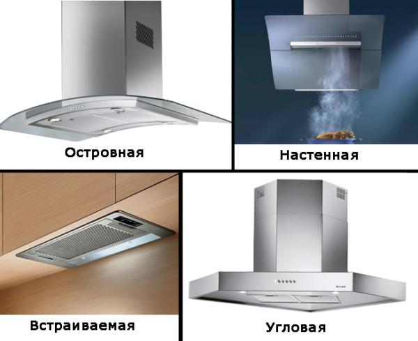 Разновидности вытяжек относительно метода установки