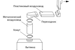 Схема устройства вентиляционной системы с вытяжкой