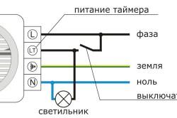 Схема устройства вентилятора для вентиляции санузла