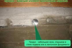 Вентиляция подпольного пространства
