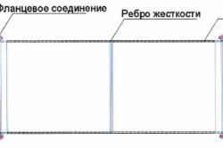 Принципиальная схема конструкции воздуховода из оцинкованной стали на фланцевых соединениях