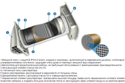 Приточно-вытяжная установка с рекуператором тепла и фильтрацией приточного воздуха