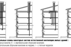 Принципиальные схемы некоторых систем естественной вентиляции жилых зданий