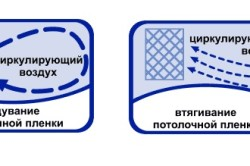 Схема устройства вентиляции под натяжным потолком