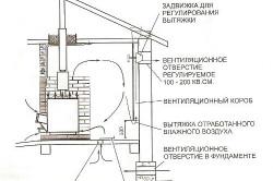 Вариант вентиляционной системы