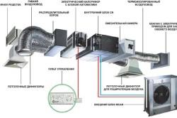 Схема сборки вентиляционной системы