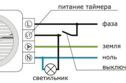 Вариант подключения вентилятора с таймером в ванной комнате