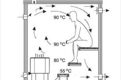 Размещение вентиляционных отверстий