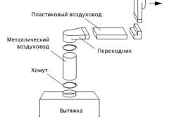 Конструкция вытяжки