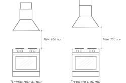 Рекомендуемая высота от вытяжки до плиты