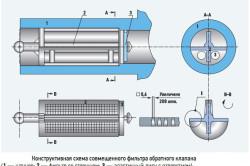 Конструктивная схема совмещенного фильтра обратного клапана
