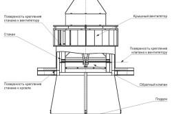 Схема устройства кровельного вентилятора