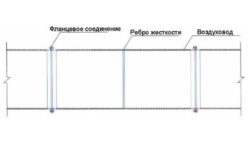Схема конструкции воздуховода из оцинкованной стали на фланцевых соединениях