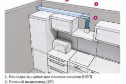 Схема монтажа естественной вентиляции
