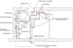 Схема планировки канальной системы вентиляции