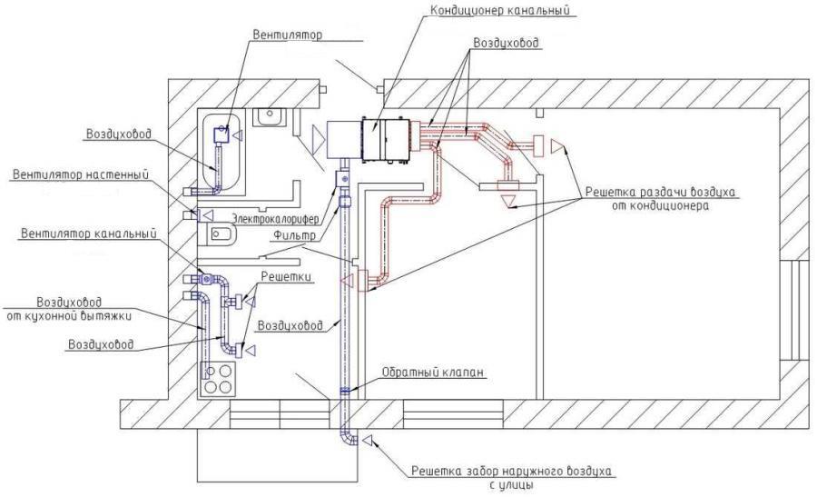 Схема планировки канальной