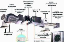 Схема принудительной вентиляции погреба