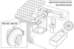 Схема принудительной вентиляции в ванной