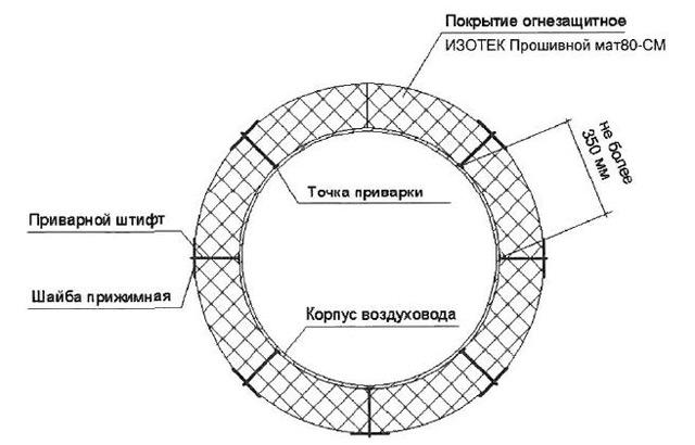 Схема расположения матов по