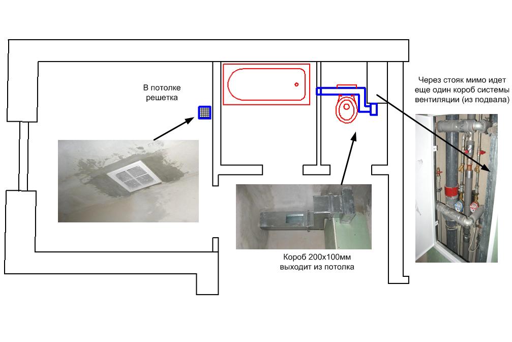 Схема расположения вентиляции