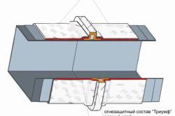 Схема системы огнезащиты воздуховода